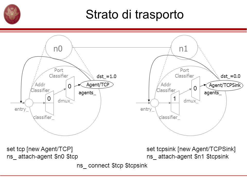 Strato di trasporto n0 n1 1 set tcp [new Agent/TCP]